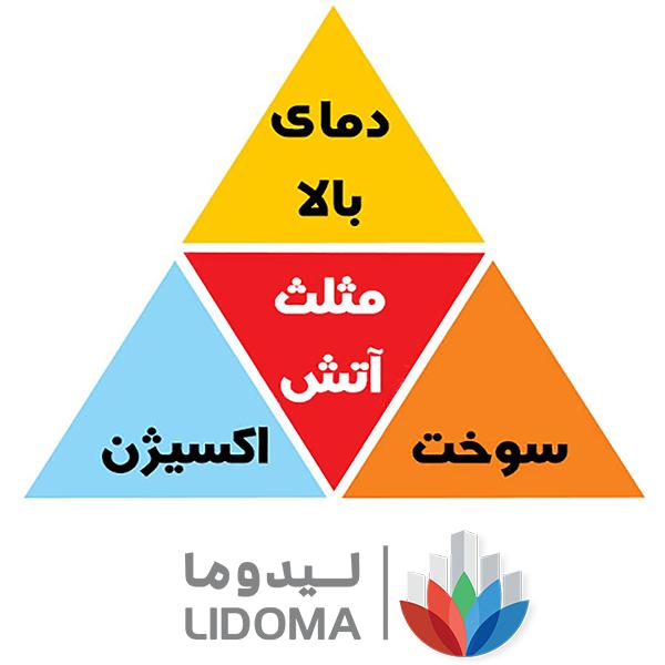 مثلث آتش چیست؟